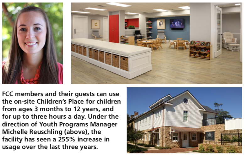 FCC members and their guests can use the on-site Children's Place for children from ages 3 months to 12 years, and for up to three hours a day. Under the direction of Youth Programs Manager Michelle Reuschling (above), the facility has seen a 255% increase in usage over the last three years.